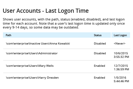 Netwrix Report - How to Detect Every Active Directory User's Last Logon Date
