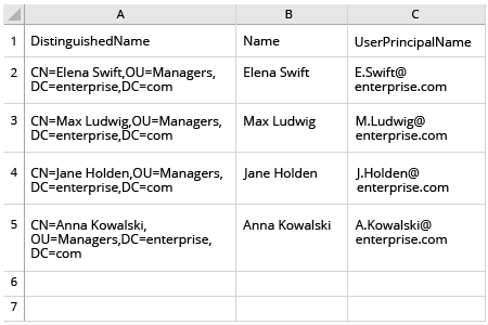 List of All Users in an OU report produced by the script in MS Excel