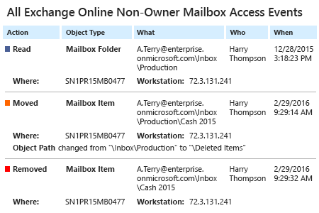 Determine who was accessing a shared mailbox in Office 365