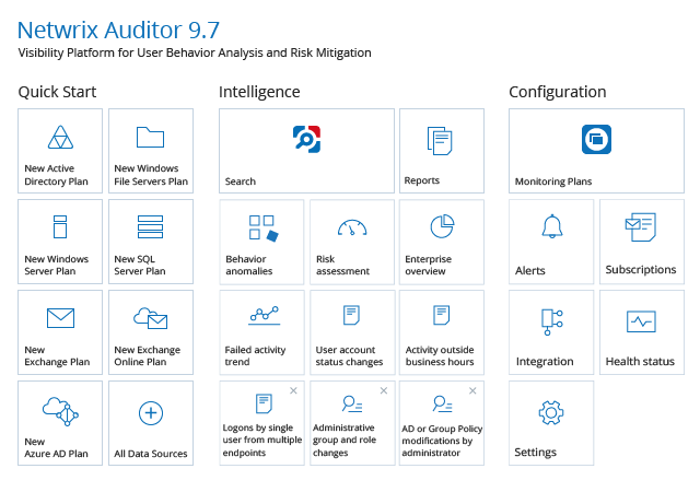 Netwrix Auditor Cyber Security Software For Hybrid It Environments