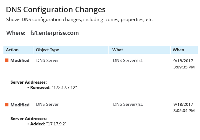 Audit DNS configuration with Netwrix Windows Server auditing software