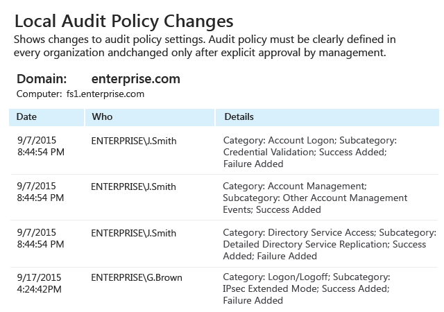 Enable Windows Server audit and track local audit policy changes