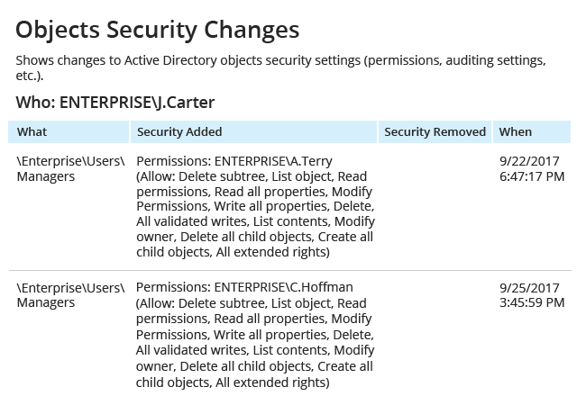 Monitor active directory security group permissions