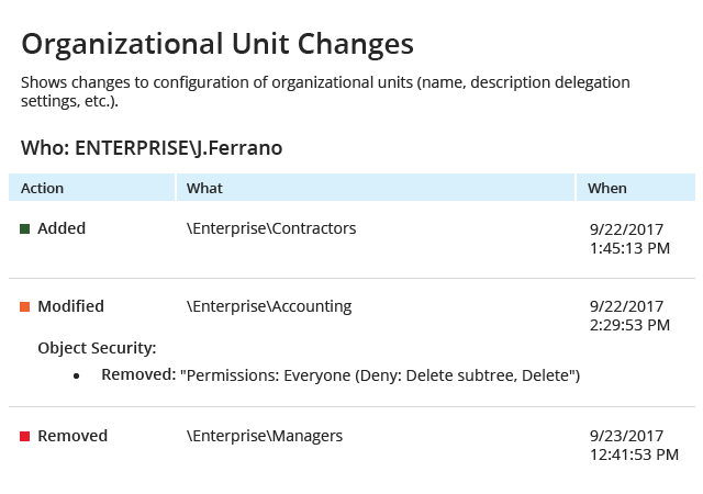 See the full list of changes to Organizational units