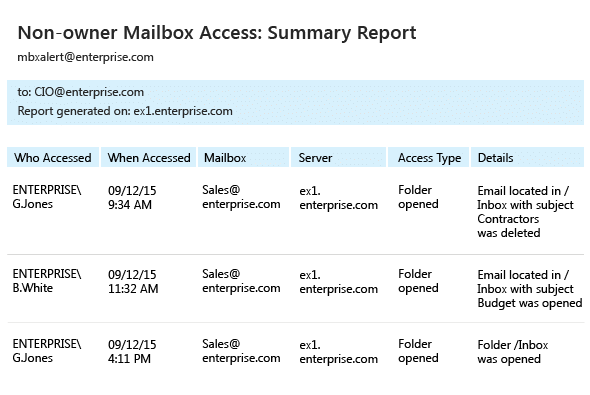 Enable mailbox access auditing and track non-owners' mailbox activity