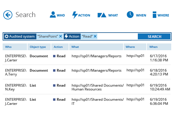 Keep an eye on who reads documents and lists located on your SharePoint sites