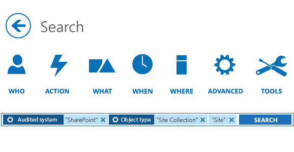 Enhance SharePoint security auditing with Interactive Search