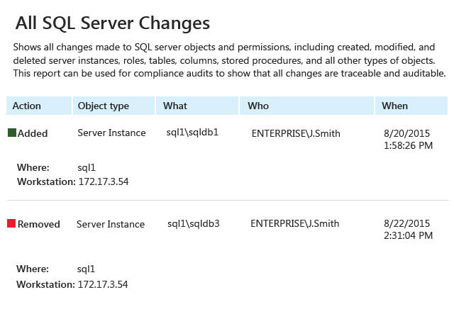 Track changes to server instances with Netwrix SQL server audit tool