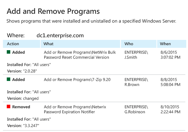 Audit your Windows server for software installations and removals