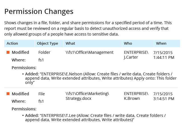 Track permission changes with Netwrix file permissions audit software