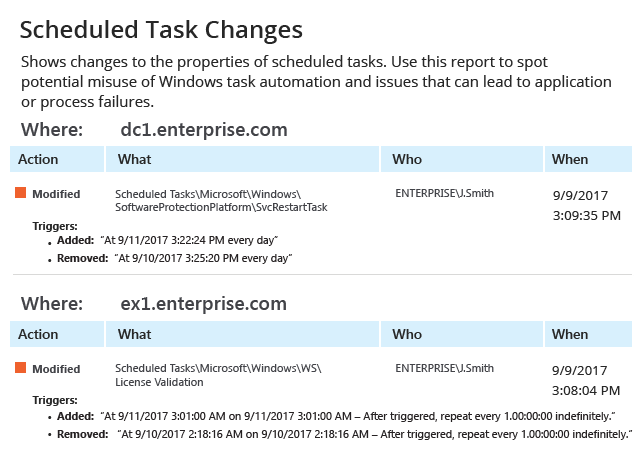 Monitor Windows Server scheduled tasks changes with Netwrix Auditor